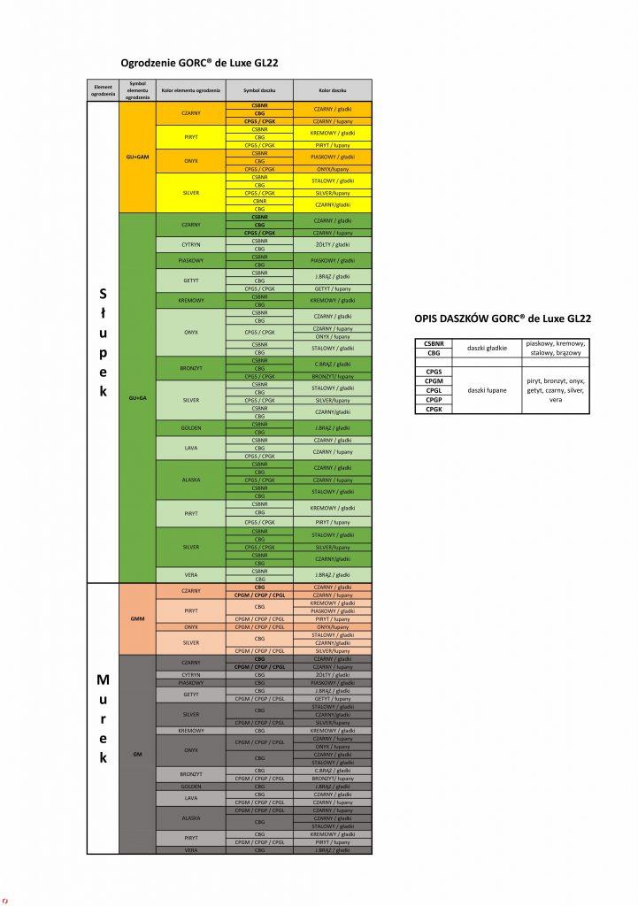 GORC GL22 - daszki